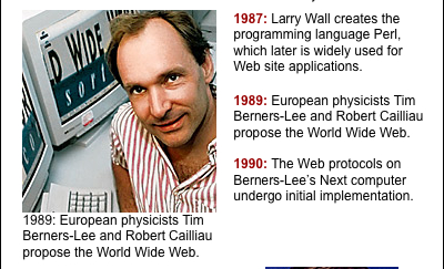 History of the Web 2