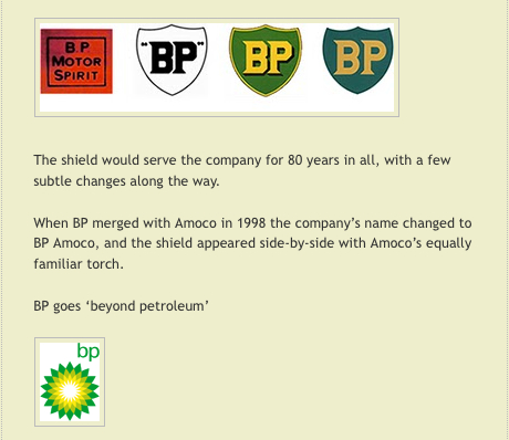 The Evolution of the British Petroleum logo