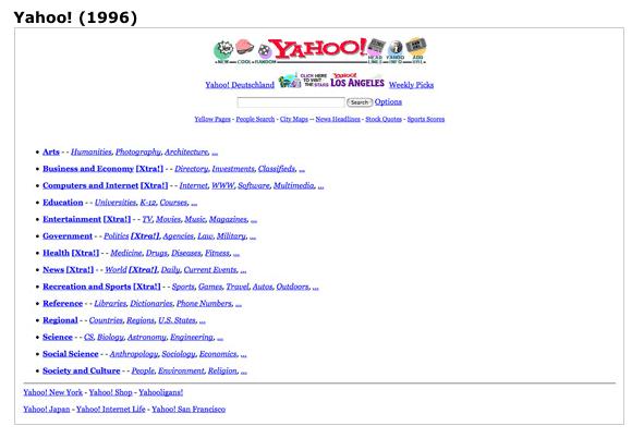 Yahoo! (1996)