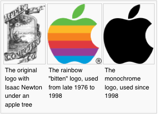 Apple Logos © Wikipedia