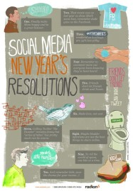 Social Media Resolutions DBMEI
