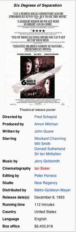 The film poster from Six Degrees of Separation found on Wikipedia